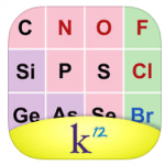 K12 Periodic Table of Elements